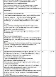 Отчет по практике системного администратора на заказ
