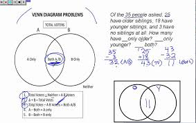 Venn Diagram Problem Solving Venn Diagram Math Problems Youtube
