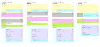 Wedding Day Timeline Excel Day Of Wedding Schedule Template Table Plan Free Planner Uk