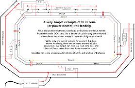 dcc 2