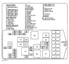 1999 chevy venture fuse box diagram wiring diagrams 2000 chrysler 300m interior fuse box diagram at 1999 300m Fuse Box Underhood