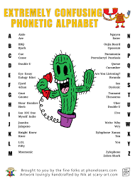 Learn vocabulary, terms and more with flashcards, games and other study tools. Confusing Phonetic Alphabet Phone Losers Of America