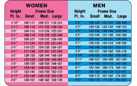 5 Foot 9 Weight Chart Pin On Weight Loss