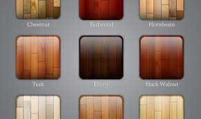 kinds of wood for furniture. Types Of Wood Used For Furniture Evein Galls Kinds N