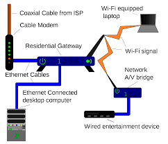 home area network quickly create highquality home area network filehomenetsvg home wireless network design