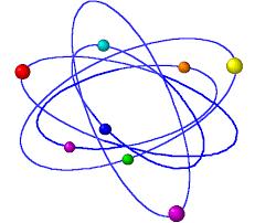 Резултат слика за физика