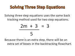 collection of free 30 solving two step equations ready to or print please do not use any of solving two step equations for commercial use