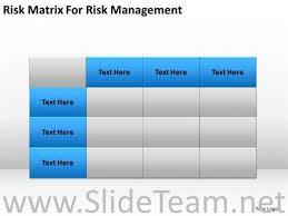 Risk Matrix Chart Powerpoint Templates Powerpoint Diagram