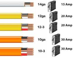 color code for residential wire how to match wire size and color code for residential wire how to match wire size and circuit breaker