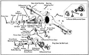 biopsy of a toyota e locker swap off road com in this early exploded diagram the classic eight inch toyota differential can be seen