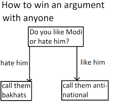 How To Win A Political Argument A Flow Chart India