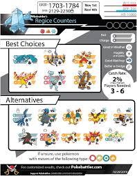 Pokemon Go Simulator And Rankings Pokemon Go Pokebattler