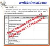 We did not find results for: Kunci Jawaban Pkn Kelas 12 Tugas Mandiri 1 2 Halaman 8 Wali Kelas Sd