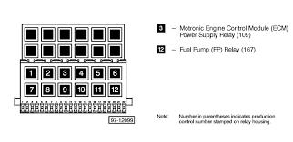 1999 vw cabrio fuse panel diagram 1999 image vw cabrio fuse box diagram image details on 1999 vw cabrio fuse panel diagram
