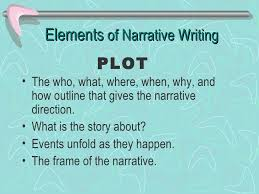 what are the narrative essay components example   essay for you  what are the narrative essay components example   image