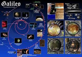 NASA - Galileo