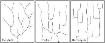 Drainage Patterns 13 2 Drainage Basins Physical Geology