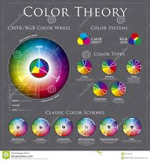 Color Theory Chart Cmyk Rgb Color Wheel Theory Charts