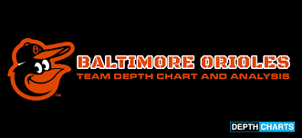 2019 Baltimore Orioles Depth Chart Updated Live