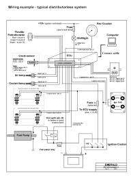 ecu fuse diagram toyota celica gt st ecu pin out and wiring com faqs typical distributorless wiring diagram 4 cyl
