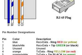 rj45 jack wiring diagram wiring diagram work rj45 wiring diagram wire