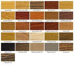 Highest Quality Hardwood Floor Stains Plus Hardwood Flooring