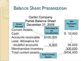 allowance for uncollectible accounts balance sheet bad debts
