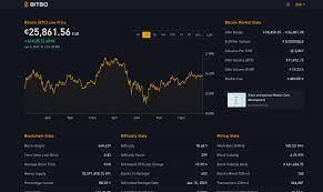 Aunque comprar en bolsa de cambio bitcoin na esto pueda parecer una enorme cantidad de capital, es meramente una gota en el océano. Bitbo Panel De Bitcoin En Tiempo Real