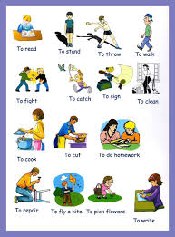 action verbs words doc tk action verbs words