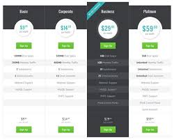 Design A Modern Pricing Table In Photoshop Pricing Table