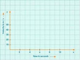 X And Y Graph Maker Xy Graph Maker Samcarrasco Co