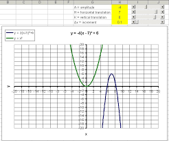 information about graphing quadratic functions can be located in the following lessons