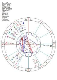 Donald Trump Natal Chart Mercury The Trickster Planet In Trumps Natal Chart