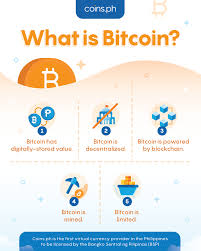 Coinbase makes it easy to exchange bitcoin, ethereum, and litecoin in philippines. Coins Ph On Twitter What Is Bitcoin Here Are 5 Facts About It Kindly Note That Buy Sell Of Cryptocurrencies And Owning Digital Assets Such As Bitcoin Come With Inherent Risks