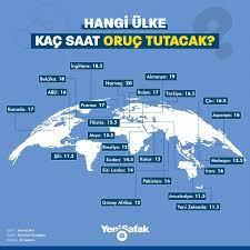 Hangi ülke kaç saat oruç tutacak - İnfografikler - Yeni Şafak