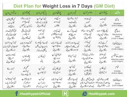 Food Chart For Sugar Patient In Urdu Diabetes Diet Chart Pdf In Urdu Www Bedowntowndaytona Com