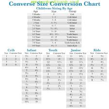 Converse Com Size Chart Converse Shoes Womens Size Chart Tops4creditcards Co Uk
