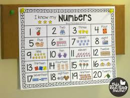 Use the palette chooser to create a series of colors that are visually equidistant. Printable Number Chart For Numbers 1 20 This Reading Mama