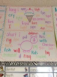 Long And Short Vowel Sounds Anchor Chart Kindergarten