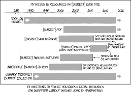 Xkcd Venn Diagram