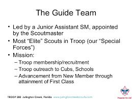 Troop Leadership Org Chart And Presentation