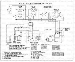 generac standby generator wiring diagram wiring diagram \u2022 generator wiring diagram to your house generac generator wiring diagram fitfathers me in diagrams blurts rh roc grp org generac automatic transfer