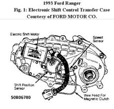 1993 ford ranger 4x4 shift electrical problem 1993 ford ranger 6 2000 ford ranger 4x4 control module location at Ford Ranger Transfer Case Wiring Diagram