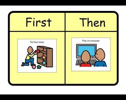 First Then Chart First Then Chart