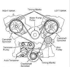 1988 ford f150 wiring diagram headlights html as well 544794886152916131 besides 2003 lincoln navigator 5 4l