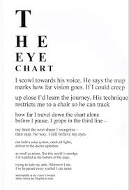 Eye Charts Used By Doctors The Eye Chart Scottish Medical Humanities