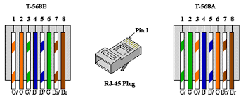 cat5e wiring diagram schematic thewiringweb com Cat5e Wiring Diagram Rj45 cat 5 wiring diagram 568a cat5e wiring diagram for rj45