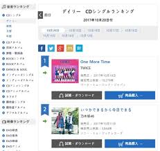 Oricon Music Chart 29 Curious Japan Oricon Chart