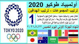 ترتيب مجموعات اولمبياد طوكيو 2020 وترتيب الهدافين الخميس 22-7-2021 الجولة 1  - تعادل مصر واسبانيا - YouTube