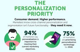 Promotional Strategies 9 Promotional Strategies That No Longer Produce High Roi